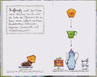 gartentipps-kaffee2.jpg